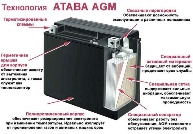 akb-agm